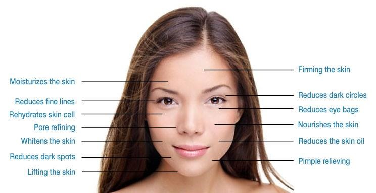 Ultrapure Facial Spray Toner 4